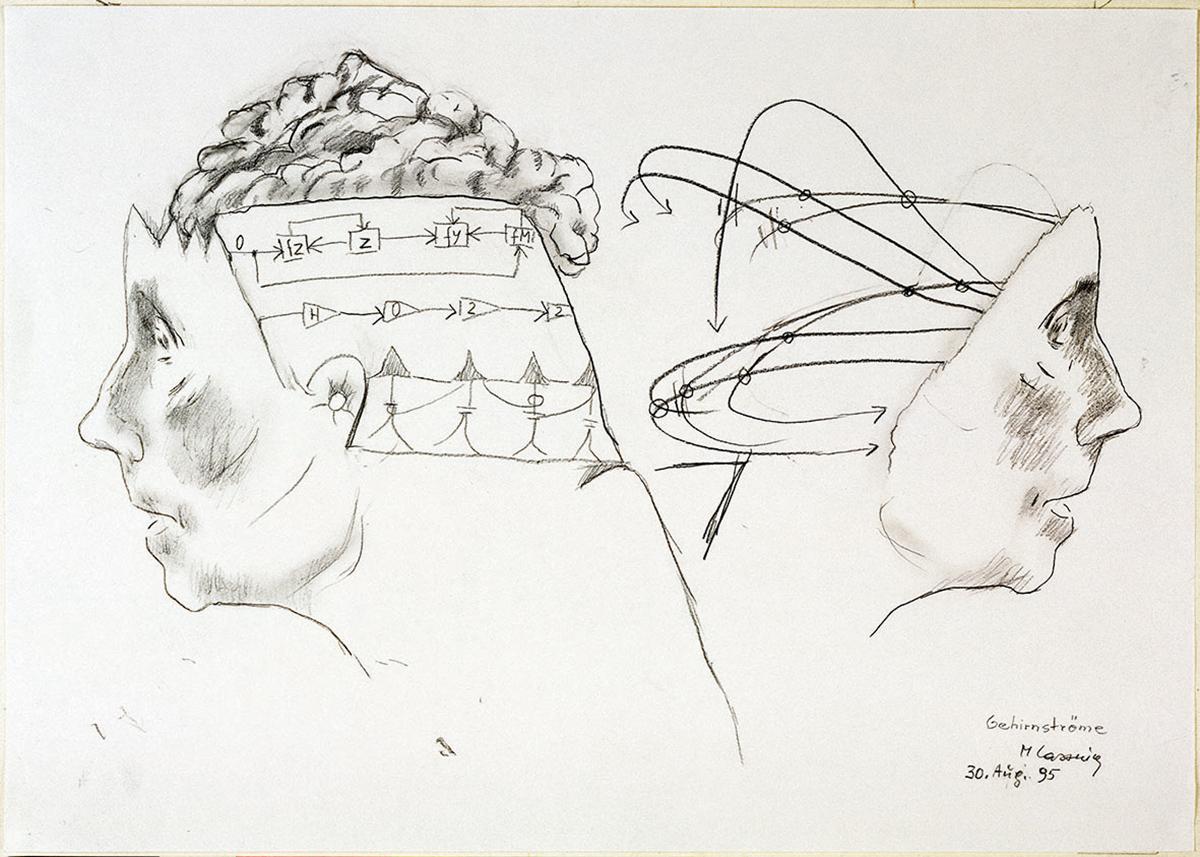 Maria Lassnig, Courants du cerveau, 1995 ©Centre Pompidou, MNAM-CCI, Dist. RMN-Grand Palais/ Jacques Faujour ©Maria Lassnig