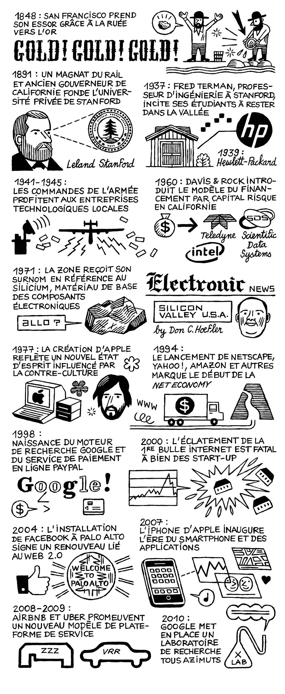 Conception et documentation MARTIN MAUGER