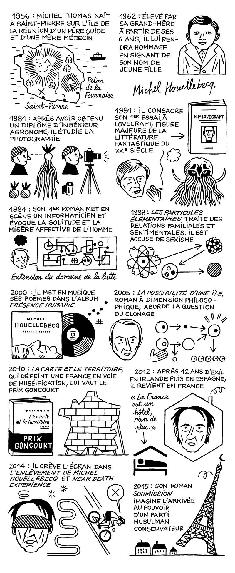 Conception et documentation SALOMÉ BOSCHER