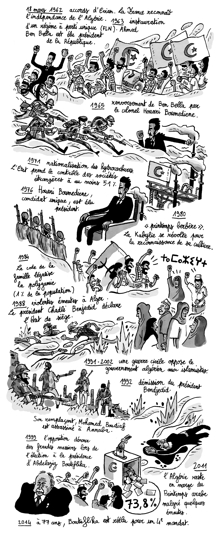 Conception et documentation MANON PAULIC