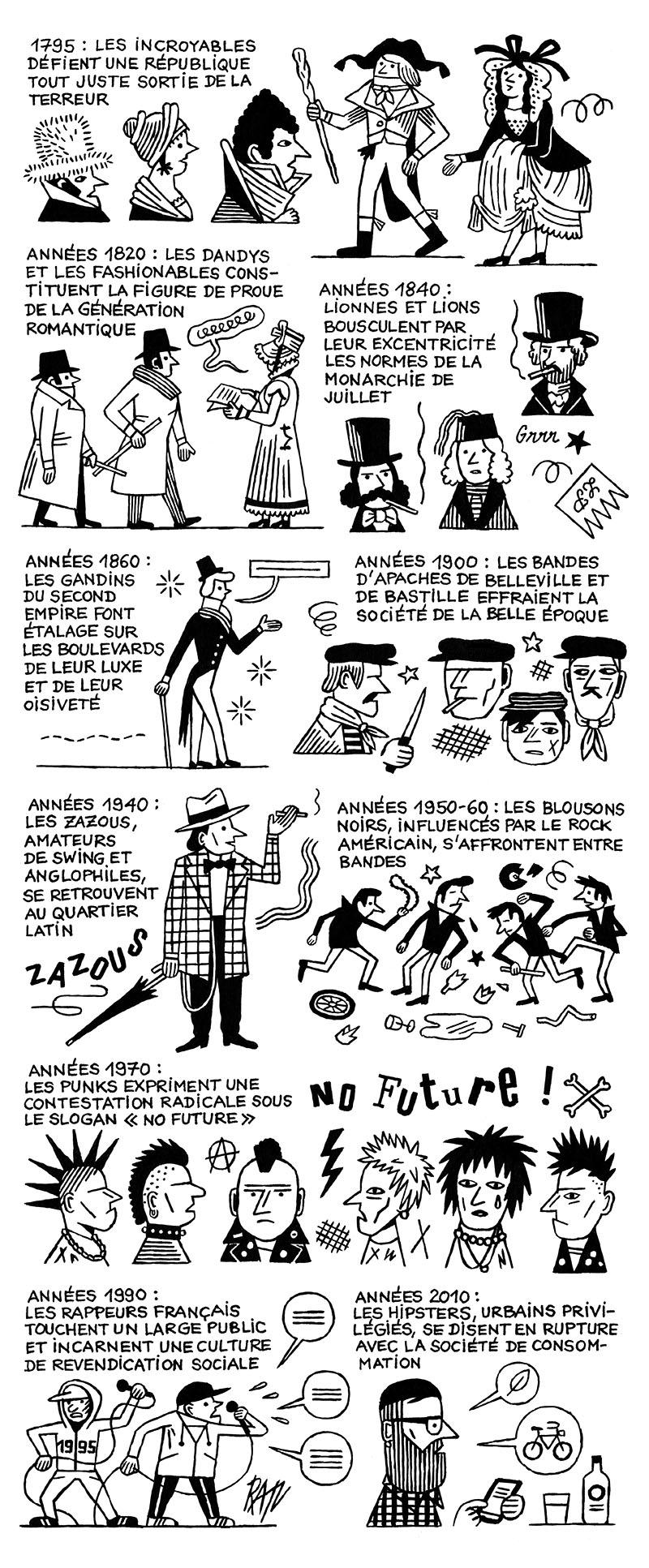 Conception et documentation NICOLAS BOVE